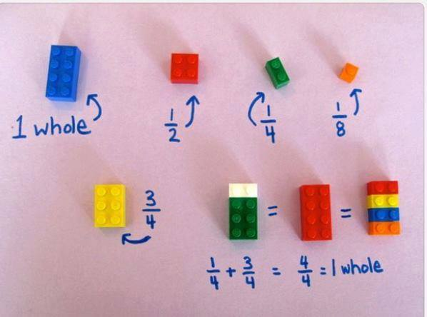 Teach your child fractions
